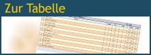 banner_tabelle